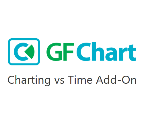 GFChart – Charting vs Time Add-On